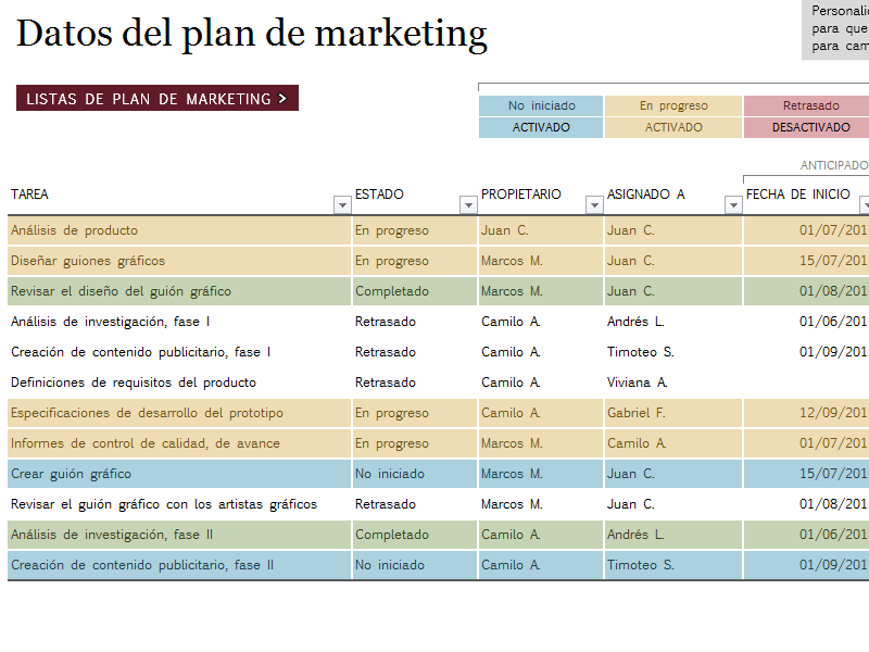 Excel 2013: Plan de marketing | Informática Educativa