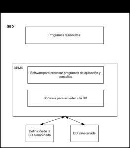 dmbs-sistema-de-gestion-de-base-de-datos-_-diferentes-enfoques_44631_1_1