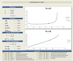 Distribución-Beta-en-excel-300x249