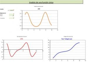 lanilla-de-Excel-para-el-Cálculo-de-Integral-y-Derivada-300x211